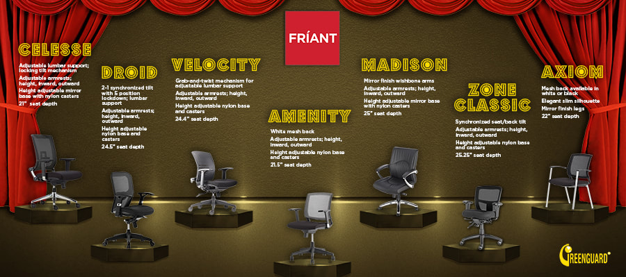 Friant Velocity Seating